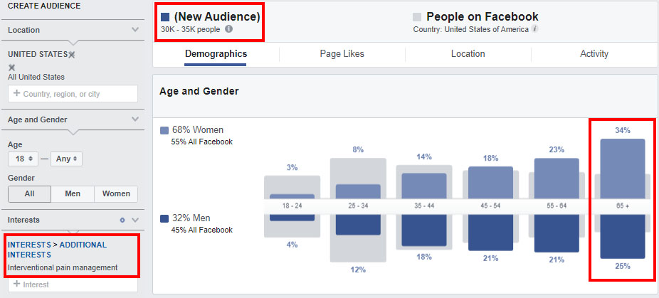 new audience data on Google ads